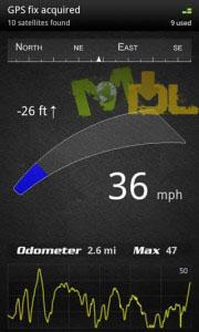 SpeedView_Pro_v2.8-MasterDL.Com
